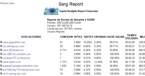 sarg5